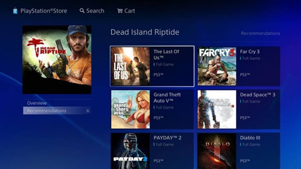 PS3 Games on the PS4 Store