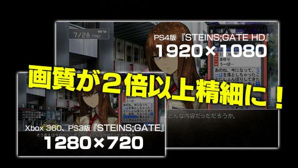 Steins;Gate HD