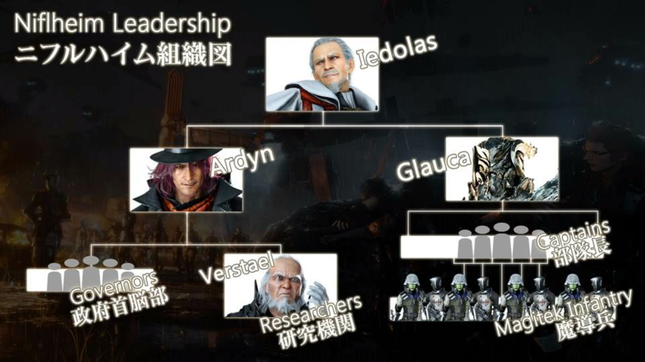 Final Fantasy XV' Release Date Leaked Online As Launch Date For 'FFXV ...