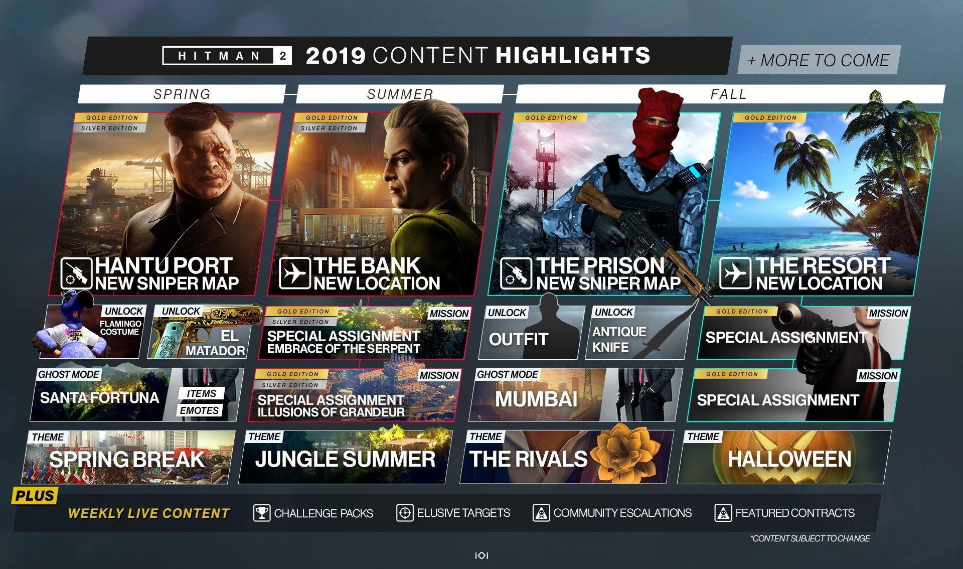 Hitman 2 content roadmap announced - Gematsu