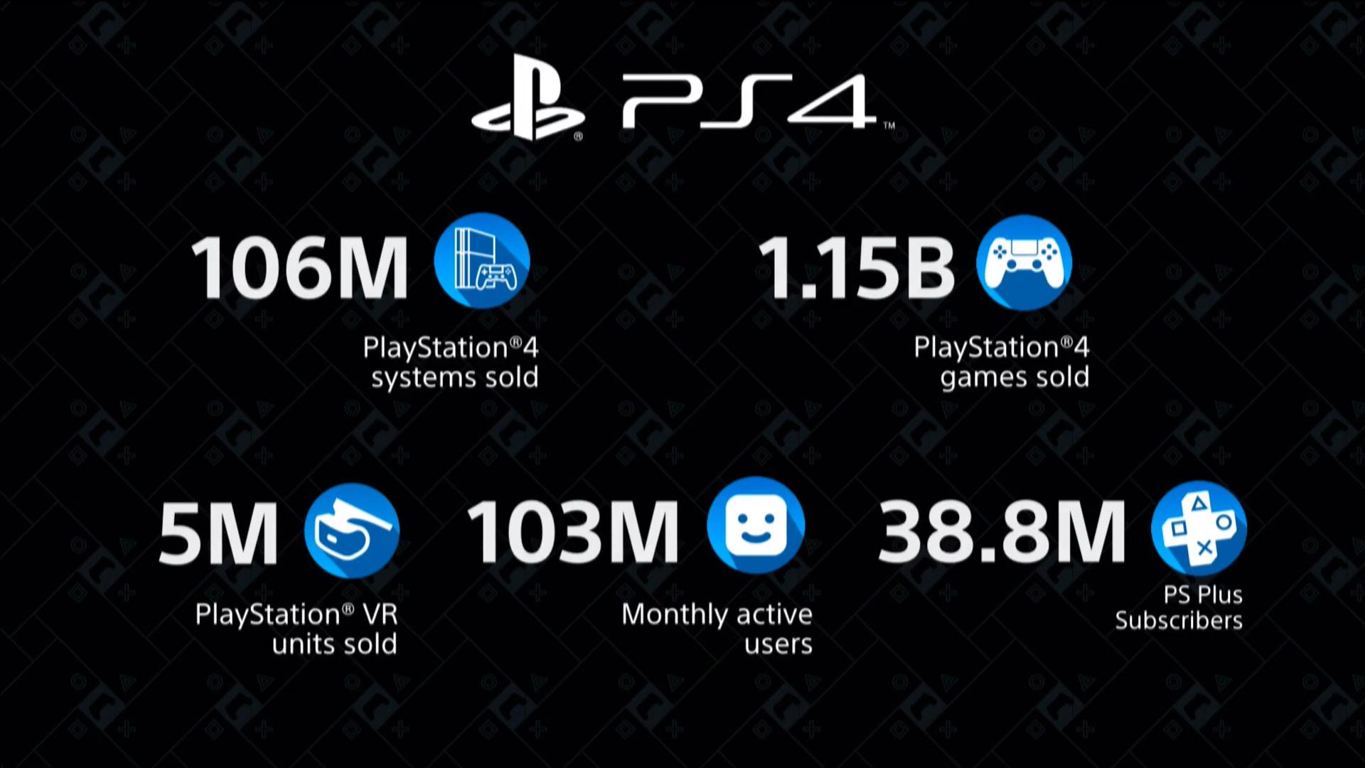 PS4-Sales_01-06-20.jpg