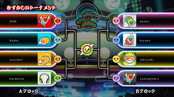 Taiko no Tatsujin: Drum 'n' Fun 'eSports Tournament' mode update